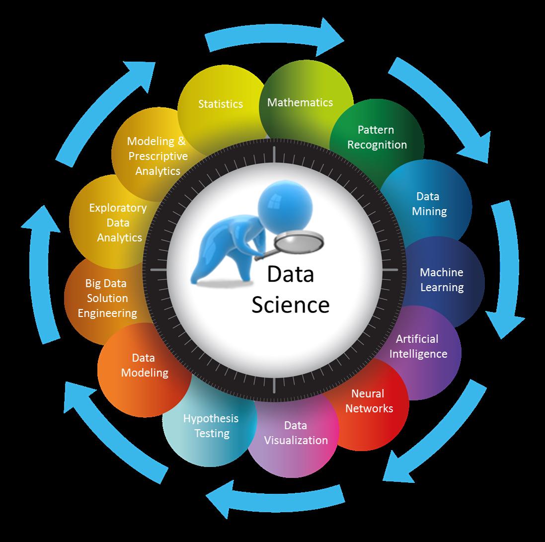 magento 1.9 database diagram pdf